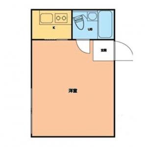 オーナーチェンジマンション:浅草紀行  平面図